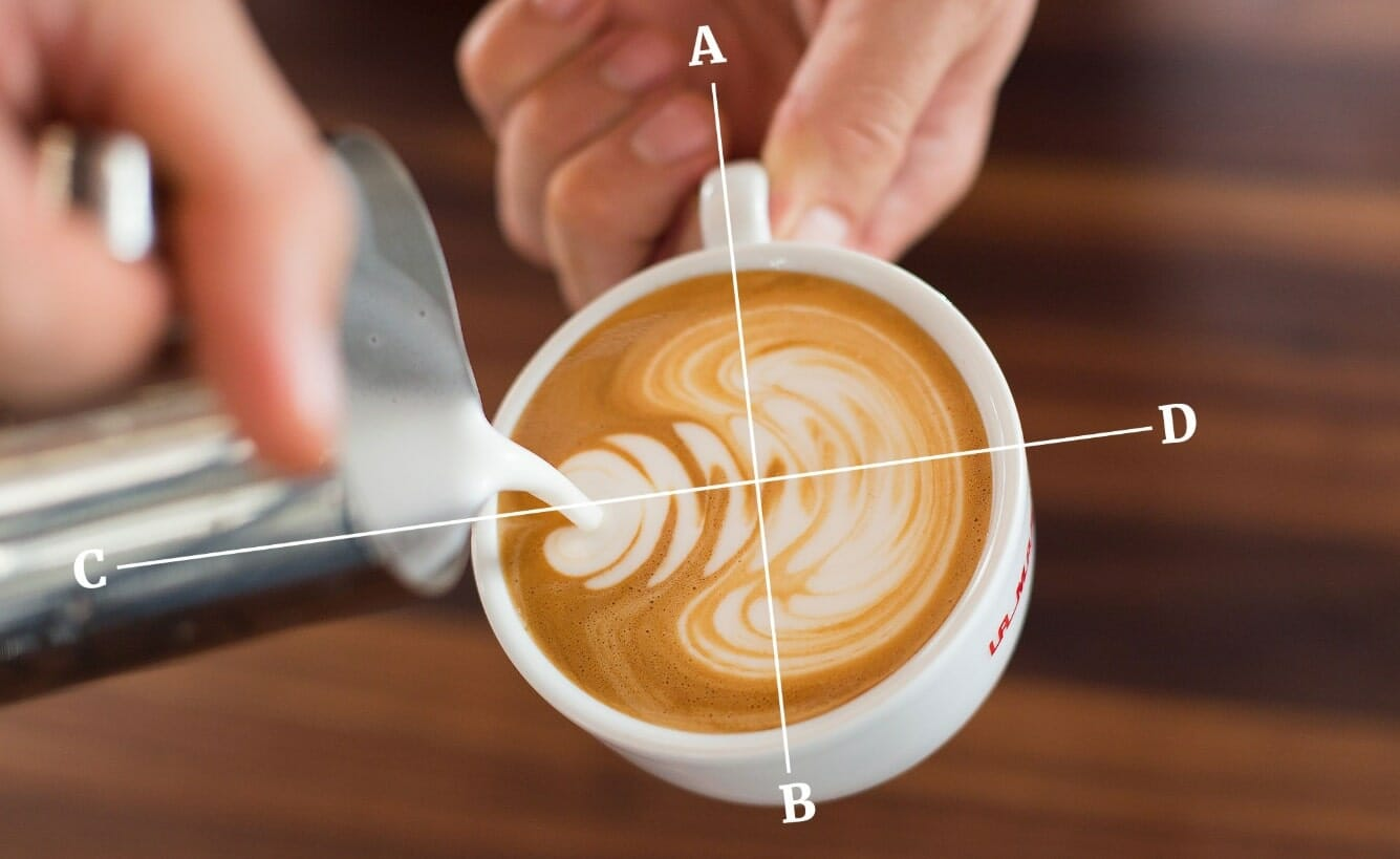Cafe Latte Art Degree Angles